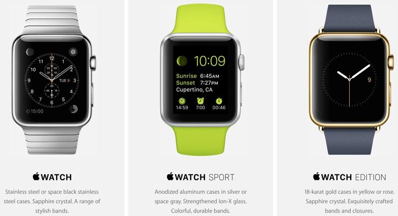 Apple Watch Prezzi dei modelli Sport